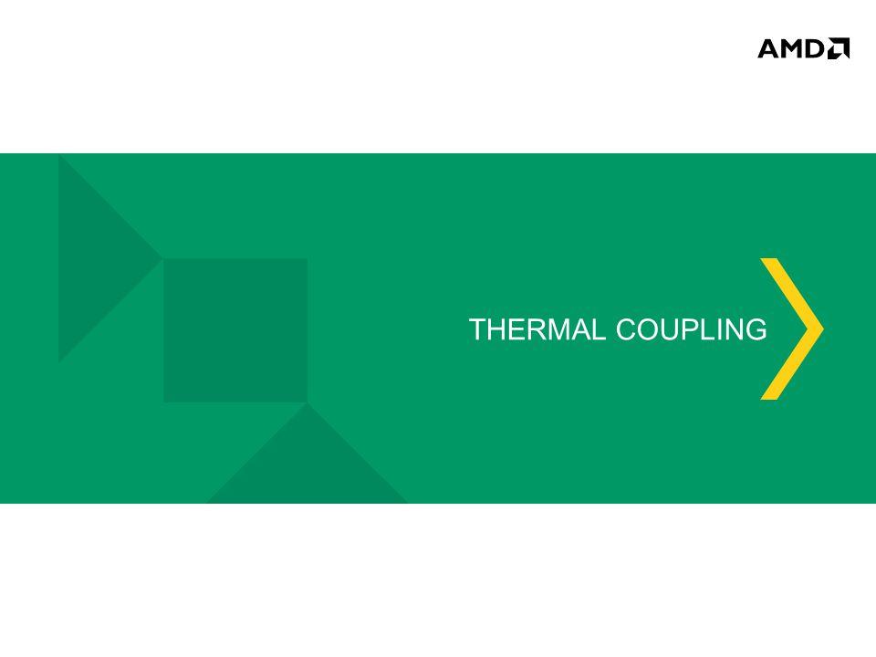 THERMAL COUPLING