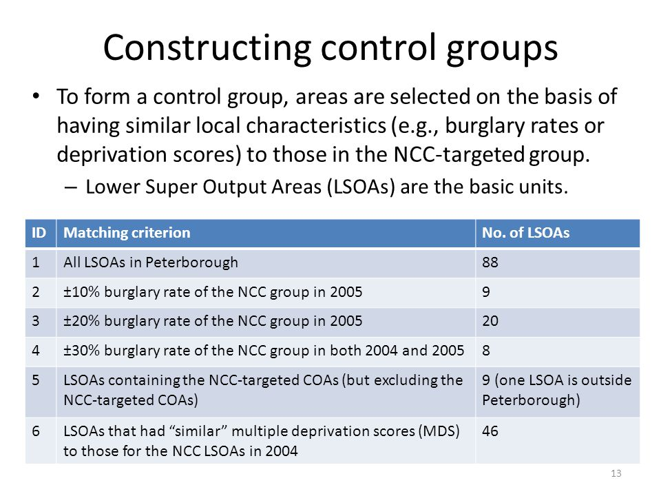 Constructing control groups To form a control group, areas are selected on the basis of having similar local characteristics (e.g., burglary rates or deprivation scores) to those in the NCC-targeted group.
