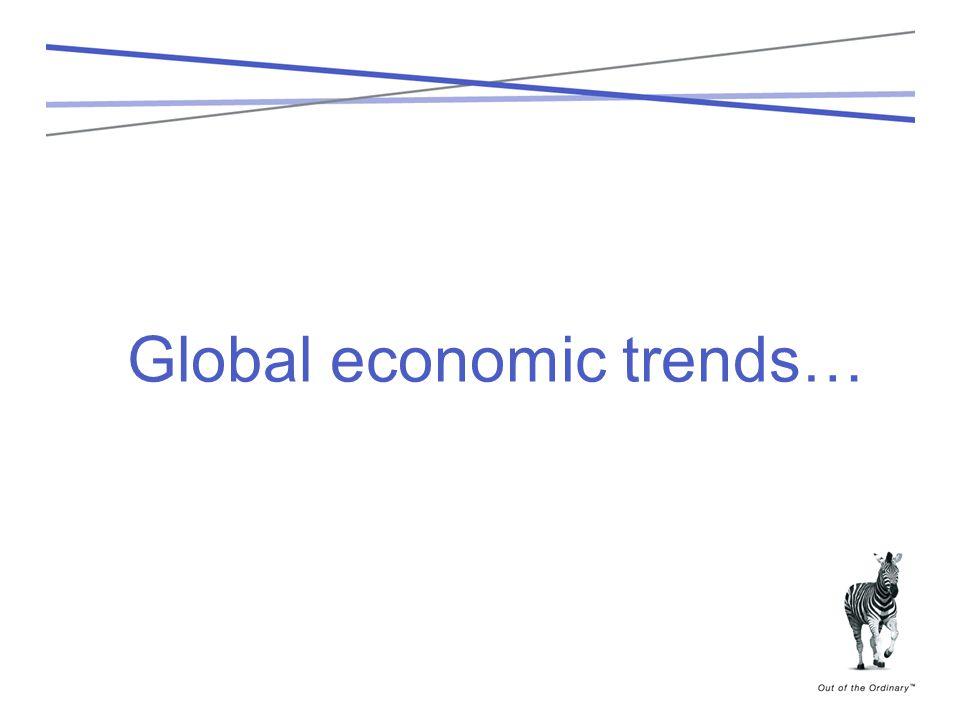 Global economic trends…