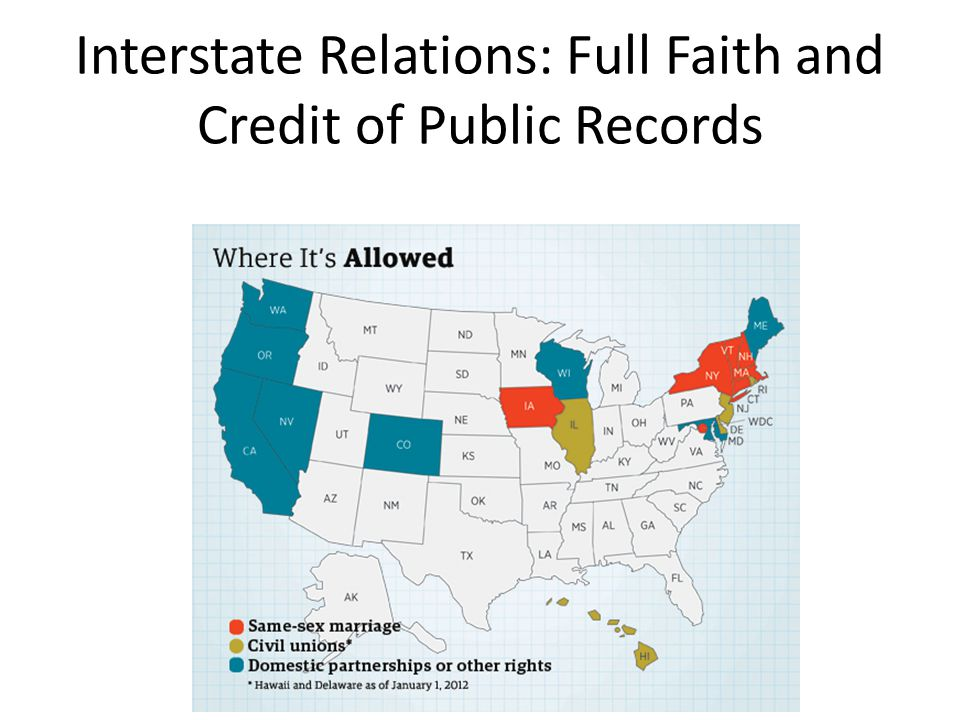 Interstate Relations: Full Faith and Credit of Public Records