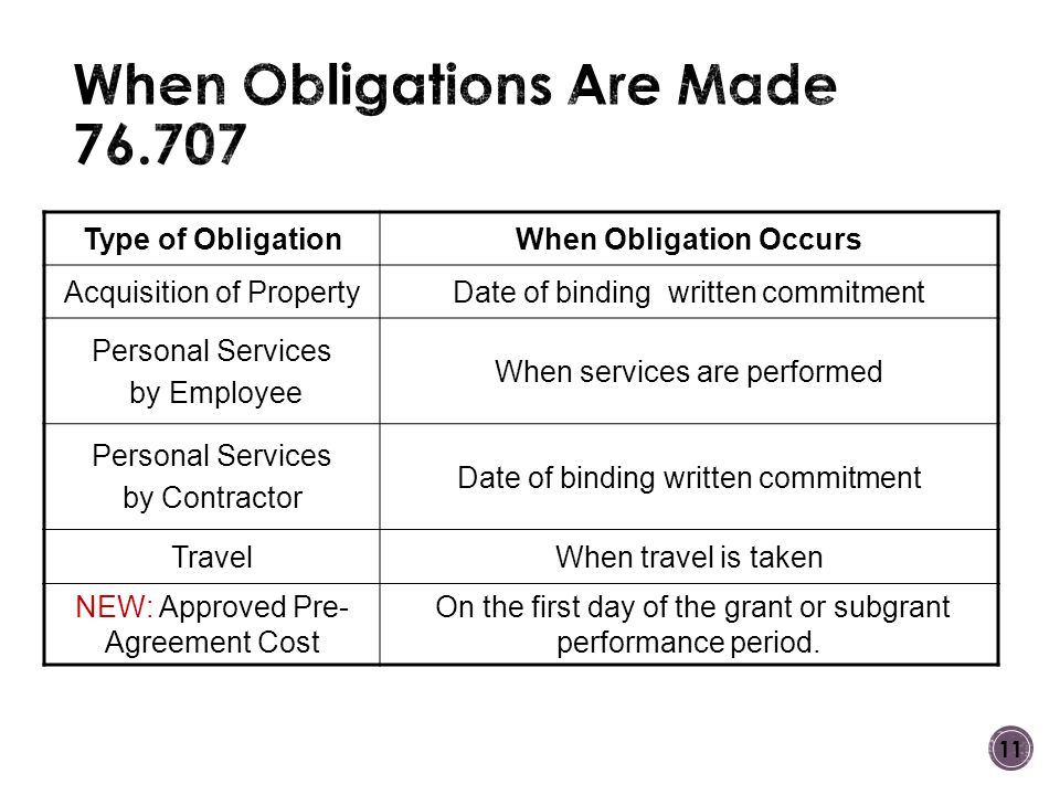 11 Type of ObligationWhen Obligation Occurs Acquisition of PropertyDate of binding written commitment Personal Services by Employee When services are performed Personal Services by Contractor Date of binding written commitment TravelWhen travel is taken NEW: Approved Pre- Agreement Cost On the first day of the grant or subgrant performance period.