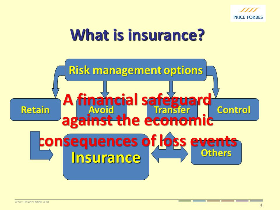 WWW.PRICEFORBES.COM Risk management Ageing & maintenance: need for investment.