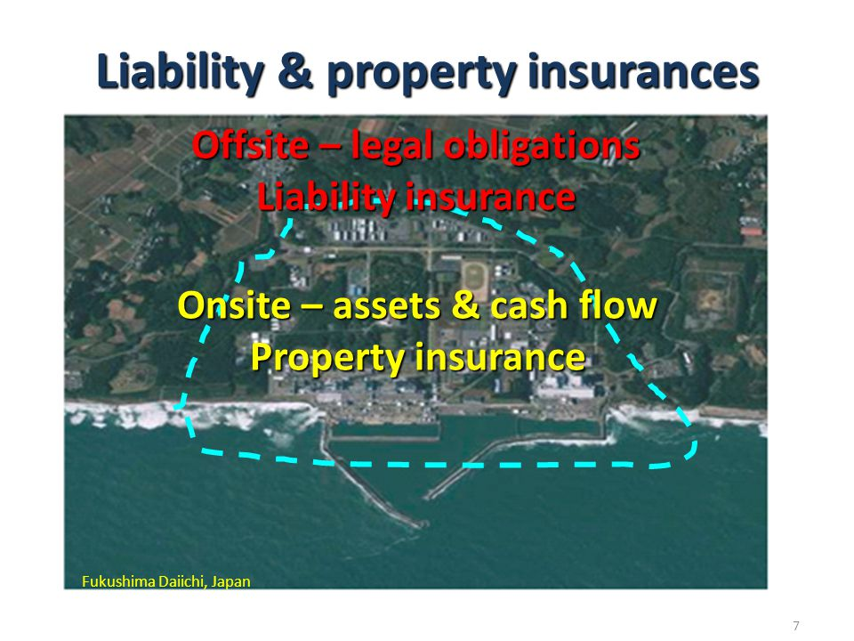 WWW.PRICEFORBES.COM New markets & higher limits Nuclear Cat Cover Obligatory liability cover e.g.