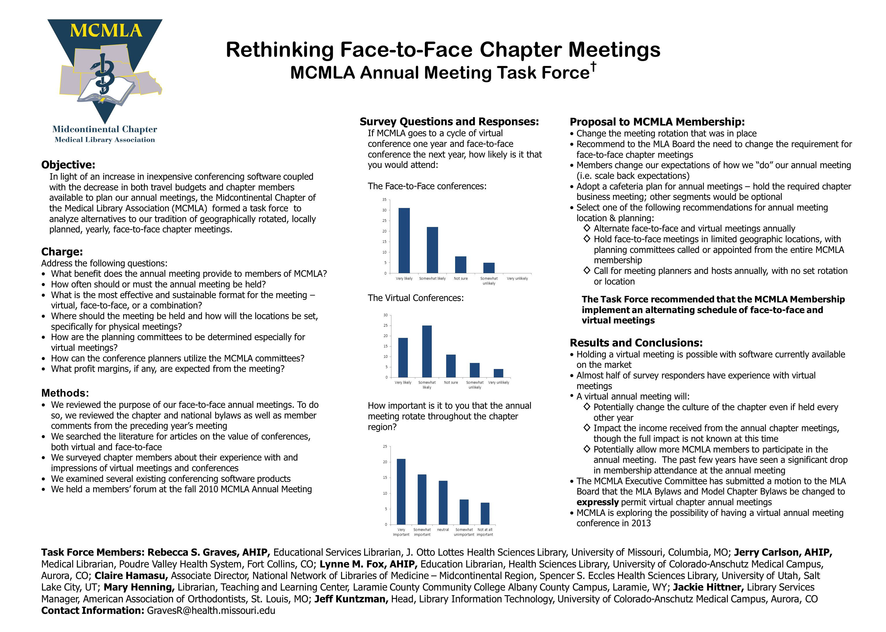Proposal to MCMLA Membership: Change the meeting rotation that was in place Recommend to the MLA Board the need to change the requirement for face-to-face chapter meetings Members change our expectations of how we do our annual meeting (i.e.