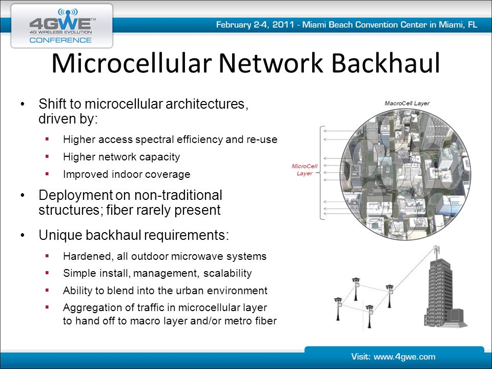 Microcellular Network Backhaul Shift to microcellular architectures, driven by:  Higher access spectral efficiency and re-use  Higher network capacity  Improved indoor coverage Deployment on non-traditional structures; fiber rarely present Unique backhaul requirements:  Hardened, all outdoor microwave systems  Simple install, management, scalability  Ability to blend into the urban environment  Aggregation of traffic in microcellular layer to hand off to macro layer and/or metro fiber
