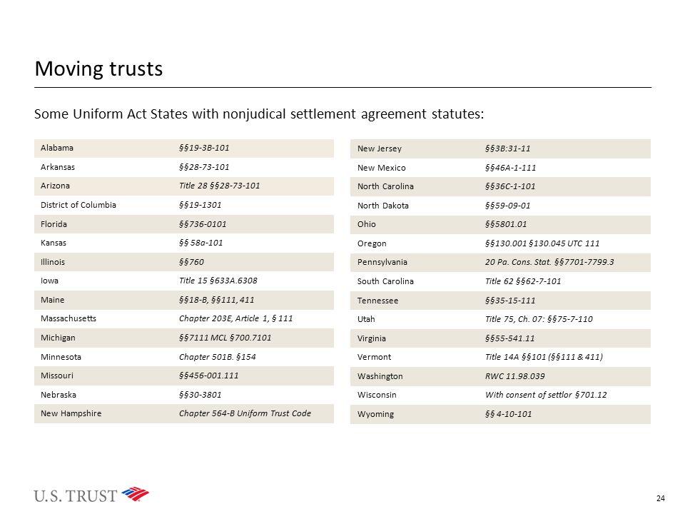 Moving trusts Some Uniform Act States with nonjudical settlement agreement statutes: Alabama§§19-3B-101 Arkansas§§28-73-101 ArizonaTitle 28 §§28-73-10