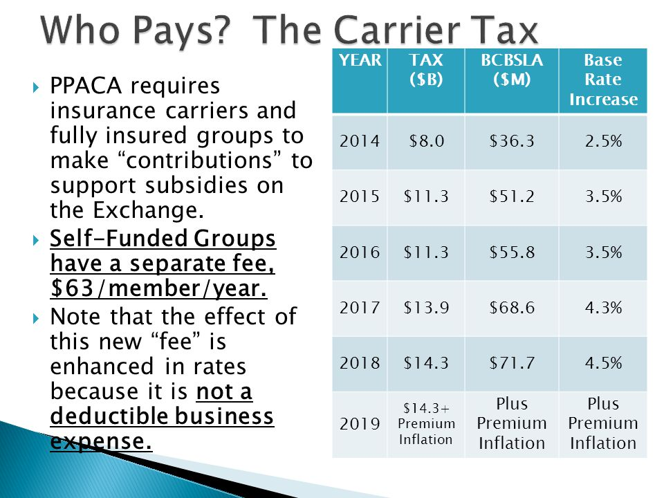  PPACA requires insurance carriers and fully insured groups to make contributions to support subsidies on the Exchange.