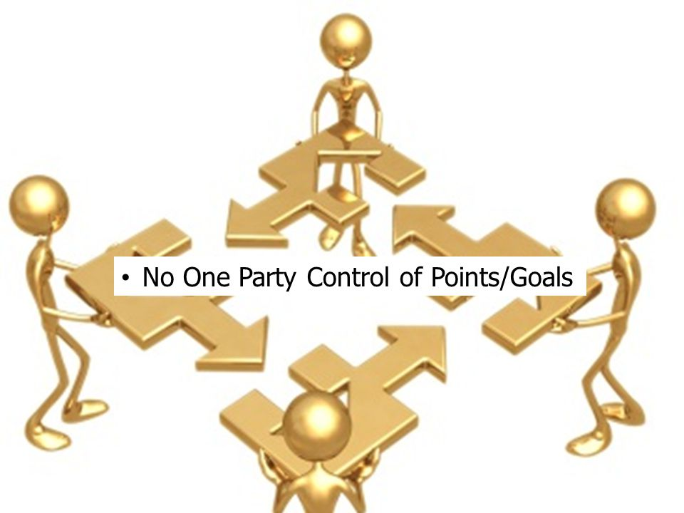 No One Party Control of Points/Goals