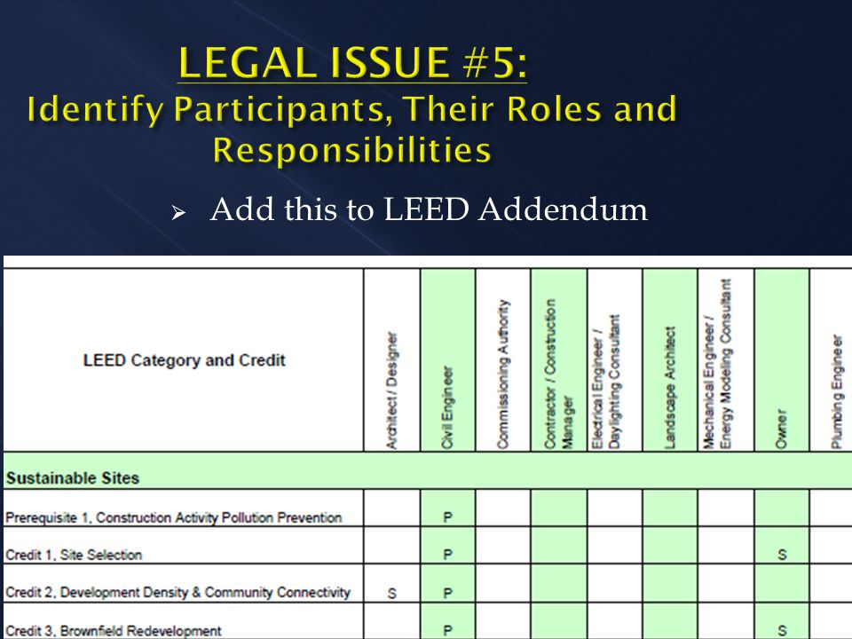 LEGAL ISSUE #5: Identify Participants, Their Roles and Responsibilities  Add this to LEED Addendum