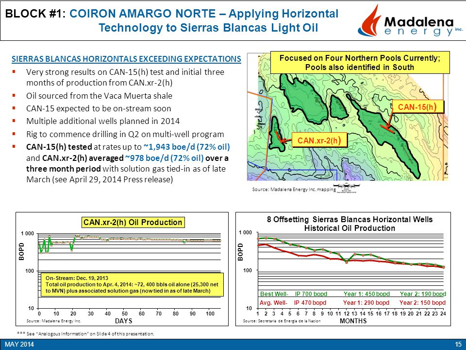 BLOCK #1: COIRON AMARGO NORTE – Applying Horizontal Technology to Sierras Blancas Light Oil 15MAY 2014 *** See Analogous Information on Slide 4 of this presentation.
