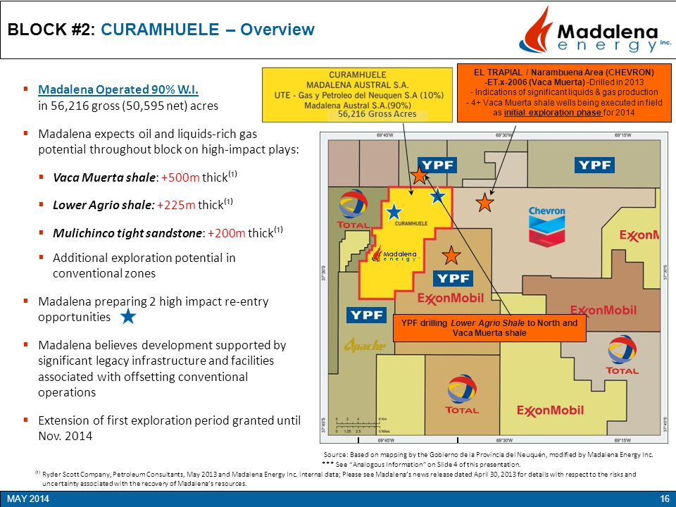 16MAY 2014 BLOCK #2: CURAMHUELE – Overview  Madalena Operated 90% W.I.