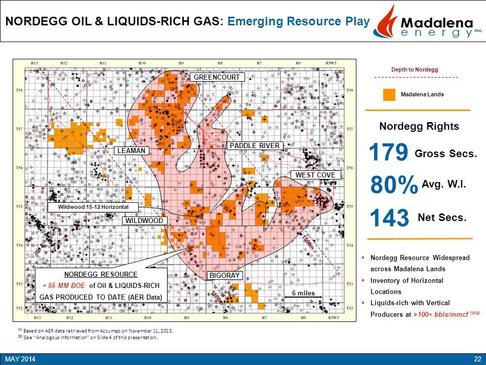 NORDEGG OIL & LIQUIDS-RICH GAS: Emerging Resource Play Madalena Lands 179 Gross Secs. 80% Avg. W.I. 143 Net Secs. Nordegg Rights  Nordegg Resource Wi