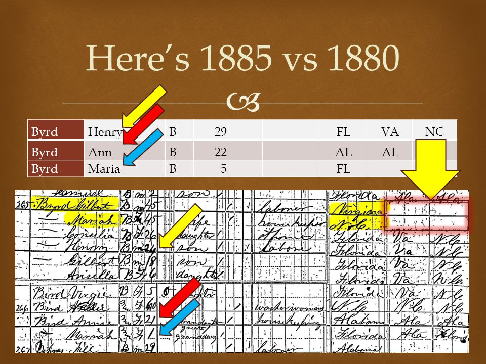   In the 1885 census we had  And in 1880 we had Here's 1885 vs 1880 ByrdHenryB29 FLVANC ByrdAnnB22 AL ByrdMariaB5 FL