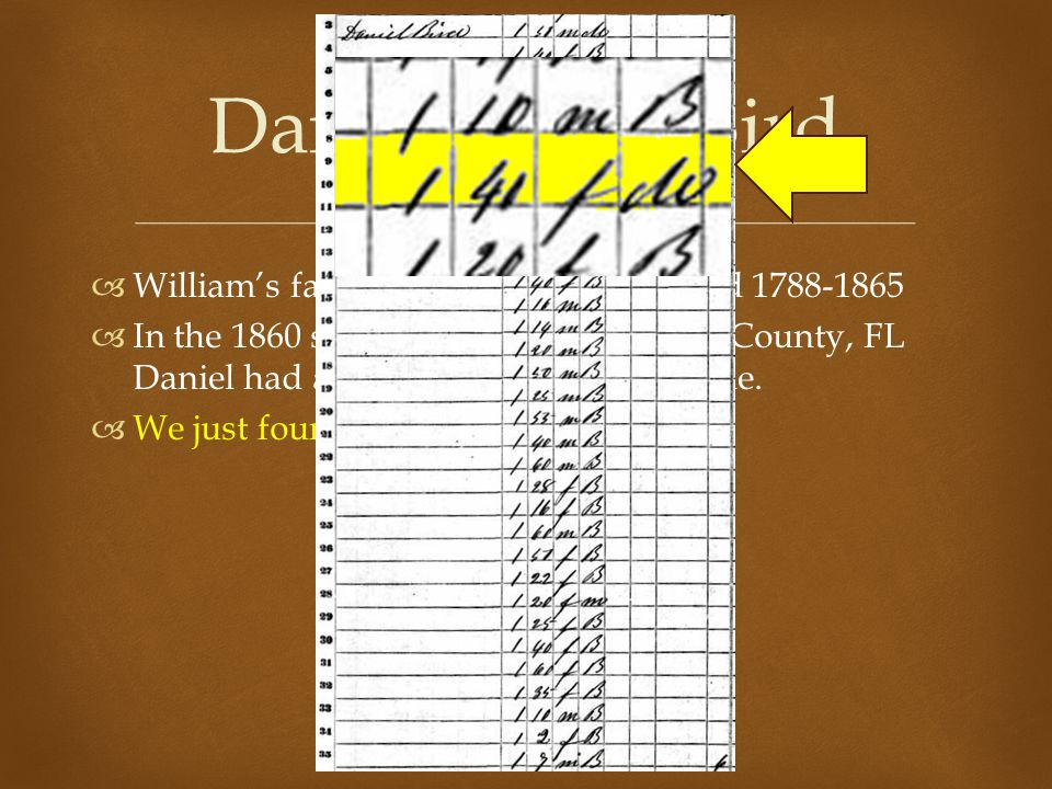 WWilliam's father was Daniel Butler Bird 1788-1865 IIn the 1860 slave schedule of Jefferson County, FL Daniel had a 40 year old Mulatto female.