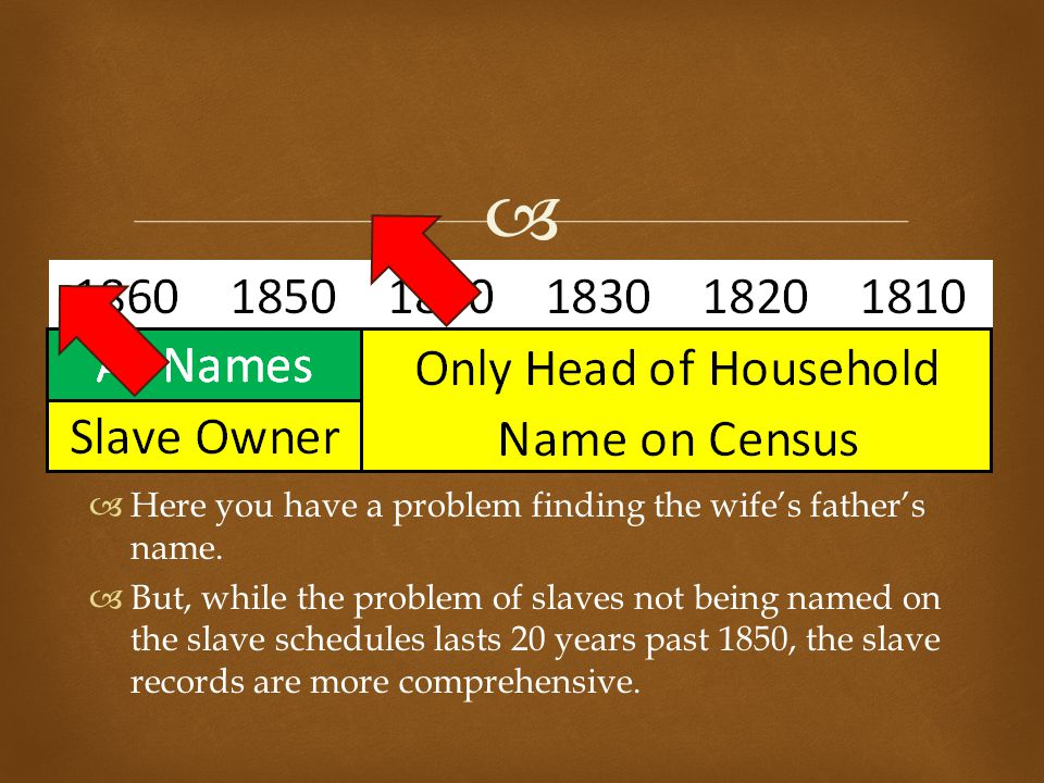   Here you have a problem finding the slave owner's name.