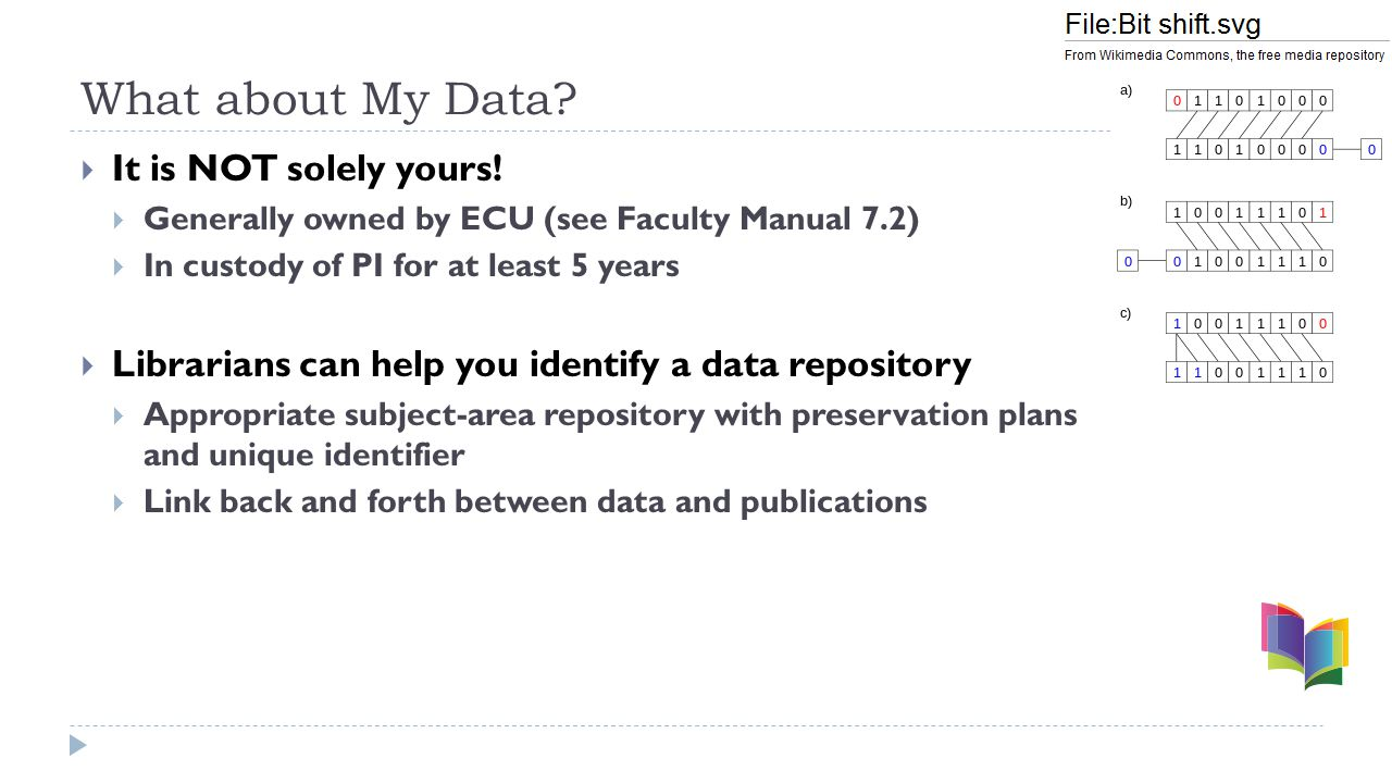 What about My Data.  It is NOT solely yours.