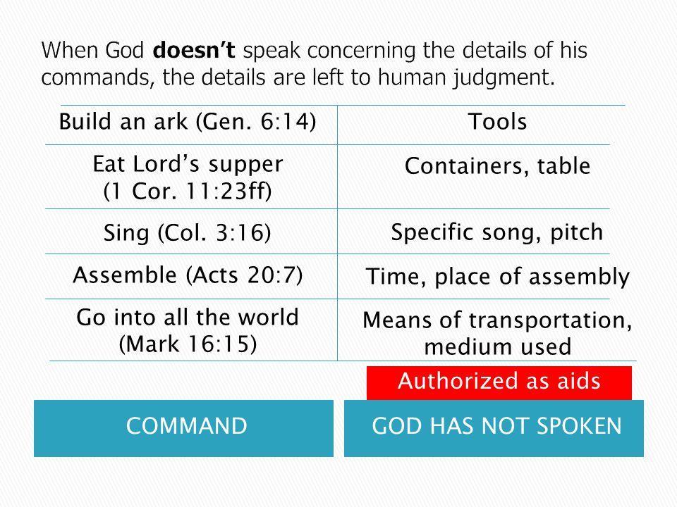 COMMANDGOD HAS NOT SPOKEN Build an ark (Gen. 6:14) Eat Lord's supper (1 Cor.