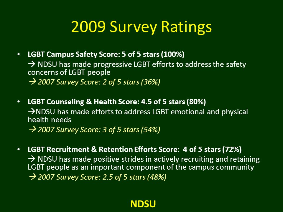 2009 Survey Ratings LGBT Campus Safety Score: 5 of 5 stars (100%)  NDSU has made progressive LGBT efforts to address the safety concerns of LGBT people  2007 Survey Score: 2 of 5 stars (36%) LGBT Counseling & Health Score: 4.5 of 5 stars (80%)  NDSU has made efforts to address LGBT emotional and physical health needs  2007 Survey Score: 3 of 5 stars (54%) LGBT Recruitment & Retention Efforts Score: 4 of 5 stars (72%)  NDSU has made positive strides in actively recruiting and retaining LGBT people as an important component of the campus community  2007 Survey Score: 2.5 of 5 stars (48%) NDSU