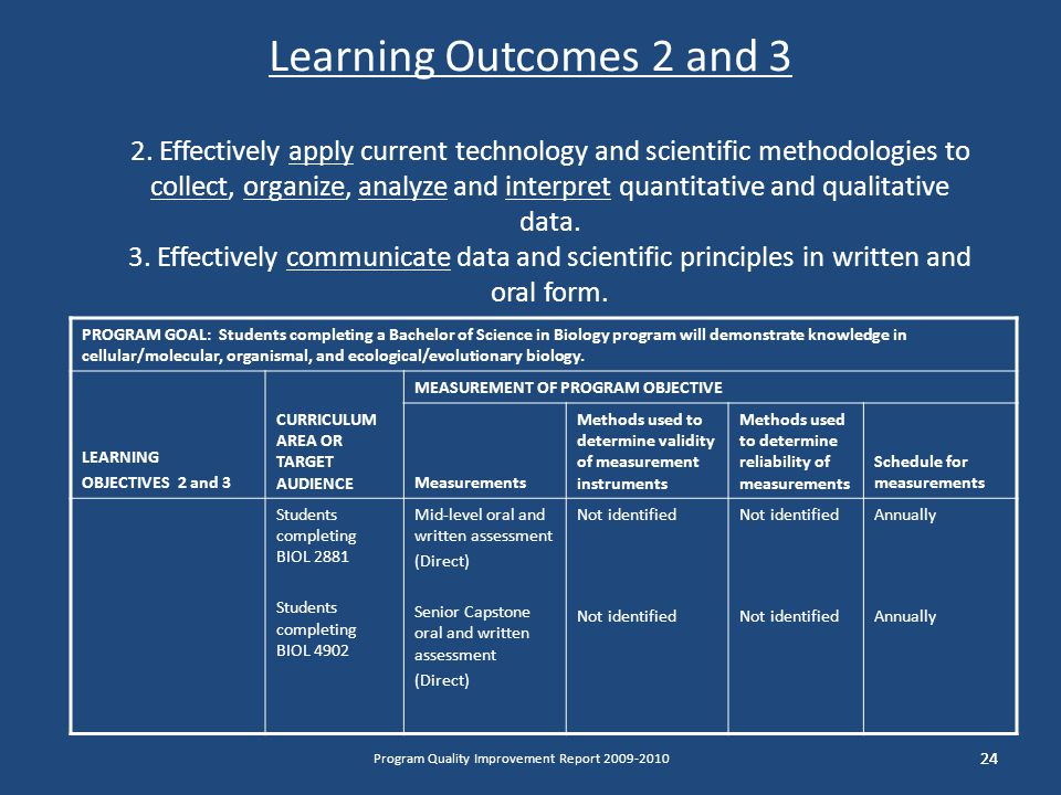 Learning Outcomes 2 and 3 2.