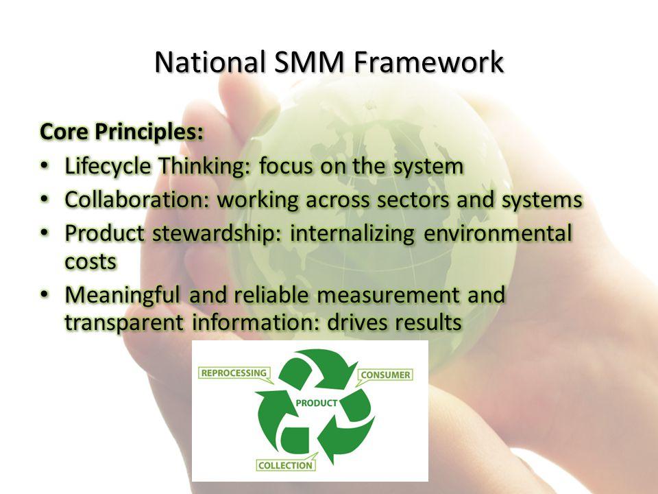 National SMM Framework