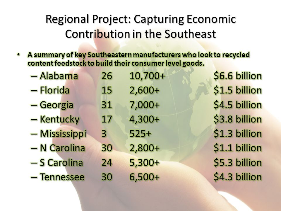 Regional Project: Capturing Economic Contribution in the Southeast