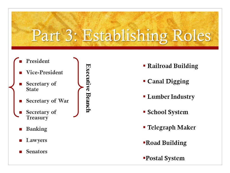 Part 3: Establishing Roles President Vice-President Secretary of State Secretary of War Secretary of Treasury Banking Lawyers Senators  Railroad Building  Canal Digging  Lumber Industry  School System  Telegraph Maker  Road Building  Postal System Executive Branch