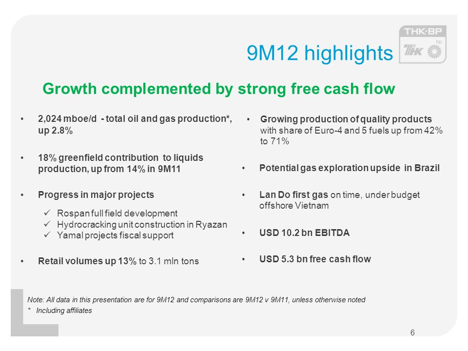9M12 highlights 6 Growth complemented by strong free cash flow 2,024 mboe/d - total oil and gas production*, up 2.8% 18% greenfield contribution to li