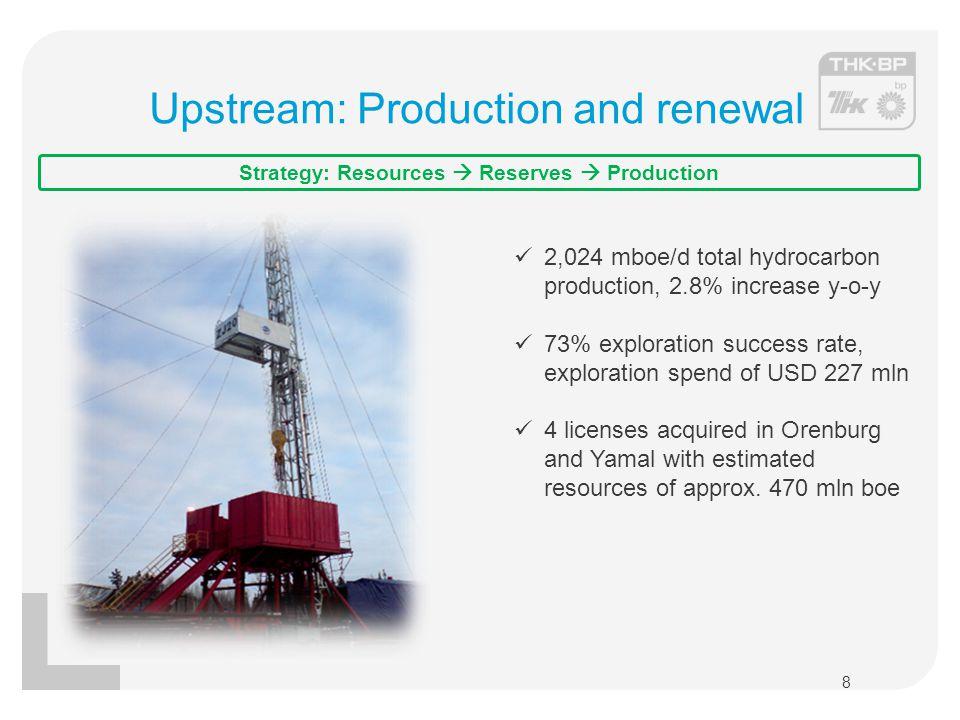 Upstream: Liquids production in 9M12 1,757 mb/d liquids production incl.