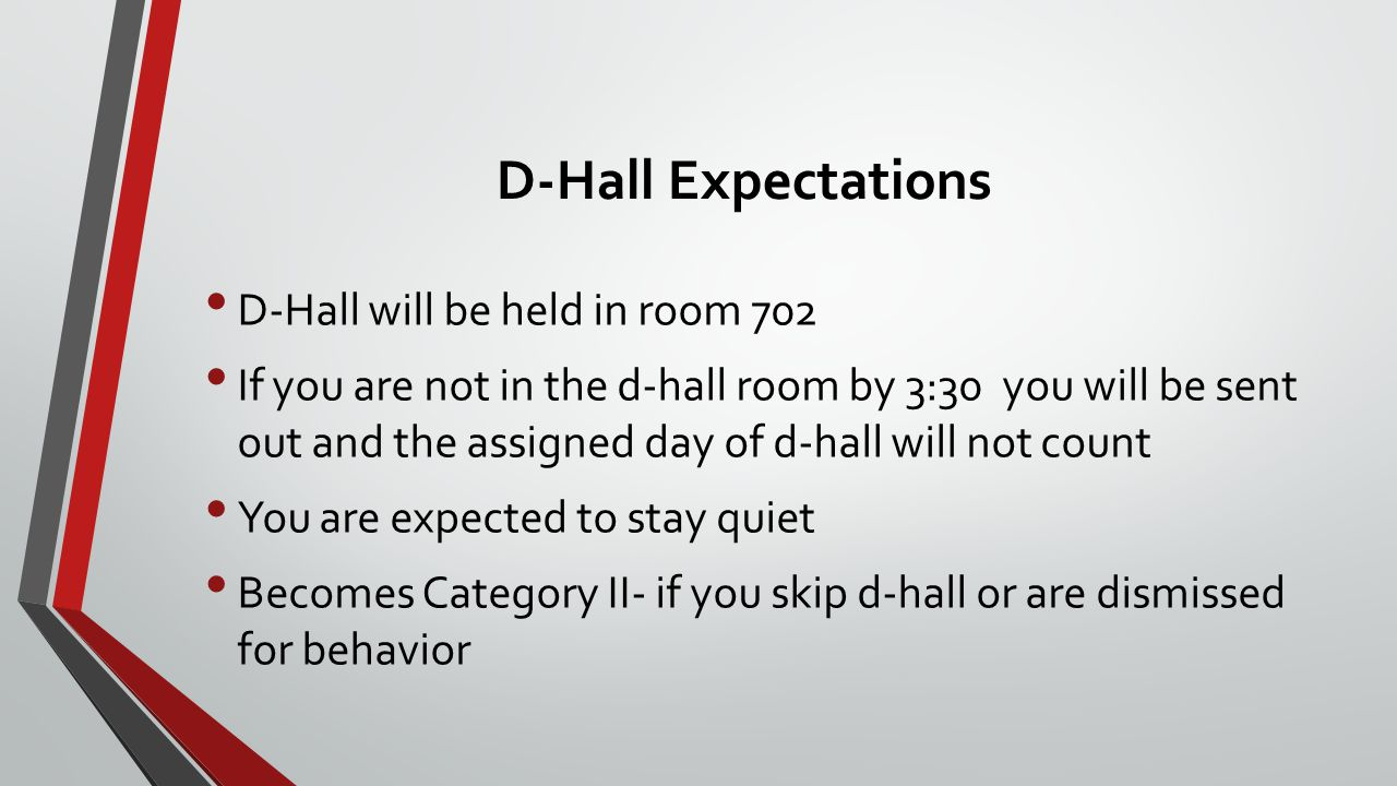 D-Hall Expectations D-Hall will be held in room 702 If you are not in the d-hall room by 3:30 you will be sent out and the assigned day of d-hall will not count You are expected to stay quiet Becomes Category II- if you skip d-hall or are dismissed for behavior