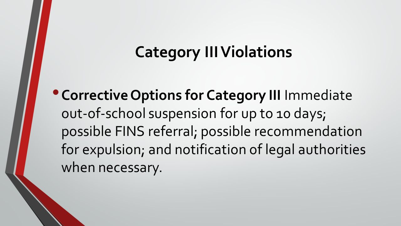 Category III Violations Corrective Options for Category III Immediate out-of-school suspension for up to 10 days; possible FINS referral; possible recommendation for expulsion; and notification of legal authorities when necessary.