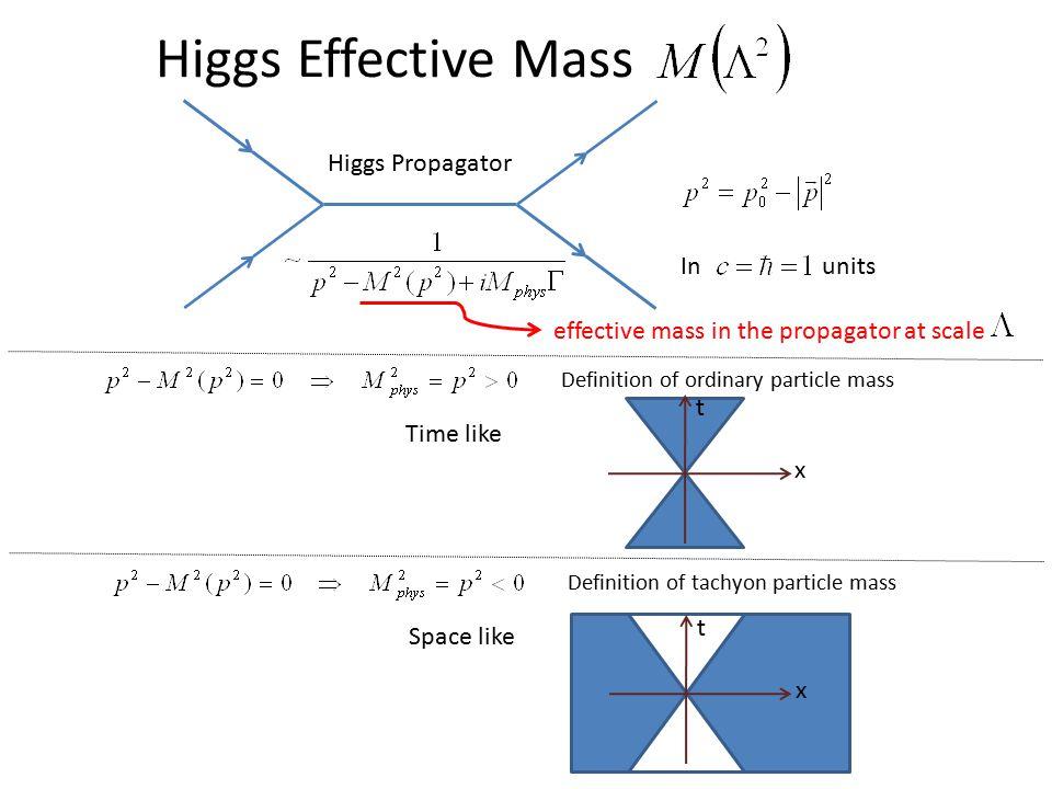 Higgs Propagator Definition of ordinary particle mass Time like x t Definition of tachyon particle mass Space like x t In units Higgs Effective Mass e