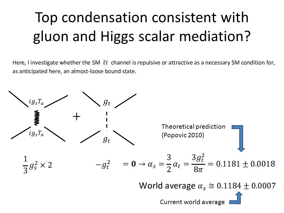 Top condensation consistent with gluon and Higgs scalar mediation? Theoretical prediction (Popovic 2010) Current world average