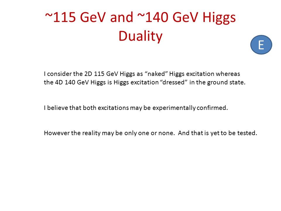~115 GeV and ~140 GeV Higgs Duality E I consider the 2D 115 GeV Higgs as naked Higgs excitation whereas the 4D 140 GeV Higgs is Higgs excitation dressed in the ground state.