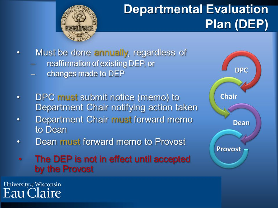 Departmental Evaluation Plan (DEP) Must be done annually, regardless ofMust be done annually, regardless of –reaffirmation of existing DEP, or –changes made to DEP DPC must submit notice (memo) to Department Chair notifying action takenDPC must submit notice (memo) to Department Chair notifying action taken Department Chair must forward memo to DeanDepartment Chair must forward memo to Dean Dean must forward memo to ProvostDean must forward memo to Provost The DEP is not in effect until accepted by the ProvostThe DEP is not in effect until accepted by the Provost Must be done annually, regardless ofMust be done annually, regardless of –reaffirmation of existing DEP, or –changes made to DEP DPC must submit notice (memo) to Department Chair notifying action takenDPC must submit notice (memo) to Department Chair notifying action taken Department Chair must forward memo to DeanDepartment Chair must forward memo to Dean Dean must forward memo to ProvostDean must forward memo to Provost The DEP is not in effect until accepted by the ProvostThe DEP is not in effect until accepted by the Provost