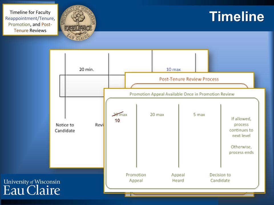 Timeline 10