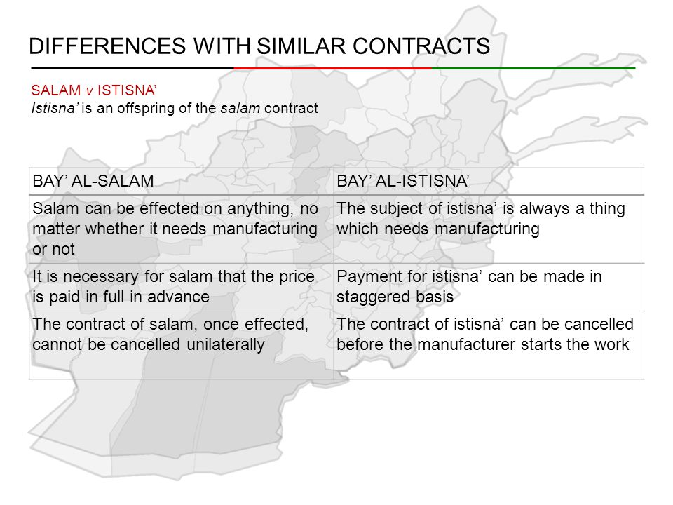 DIFFERENCES WITH SIMILAR CONTRACTS BAY' AL-SALAMBAY' AL-ISTISNA' Salam can be effected on anything, no matter whether it needs manufacturing or not The subject of istisna' is always a thing which needs manufacturing It is necessary for salam that the price is paid in full in advance Payment for istisna' can be made in staggered basis The contract of salam, once effected, cannot be cancelled unilaterally The contract of istisnà' can be cancelled before the manufacturer starts the work SALAM v ISTISNA' Istisna' is an offspring of the salam contract