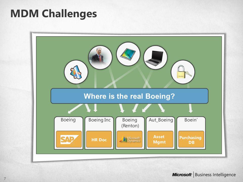 Boein'BoeingBoeing (Renton) Boeing IncAut_Boeing MDM Challenges 7