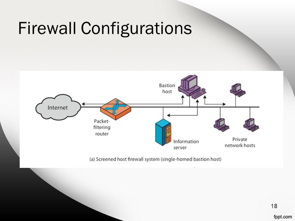 Firewall Configurations 18