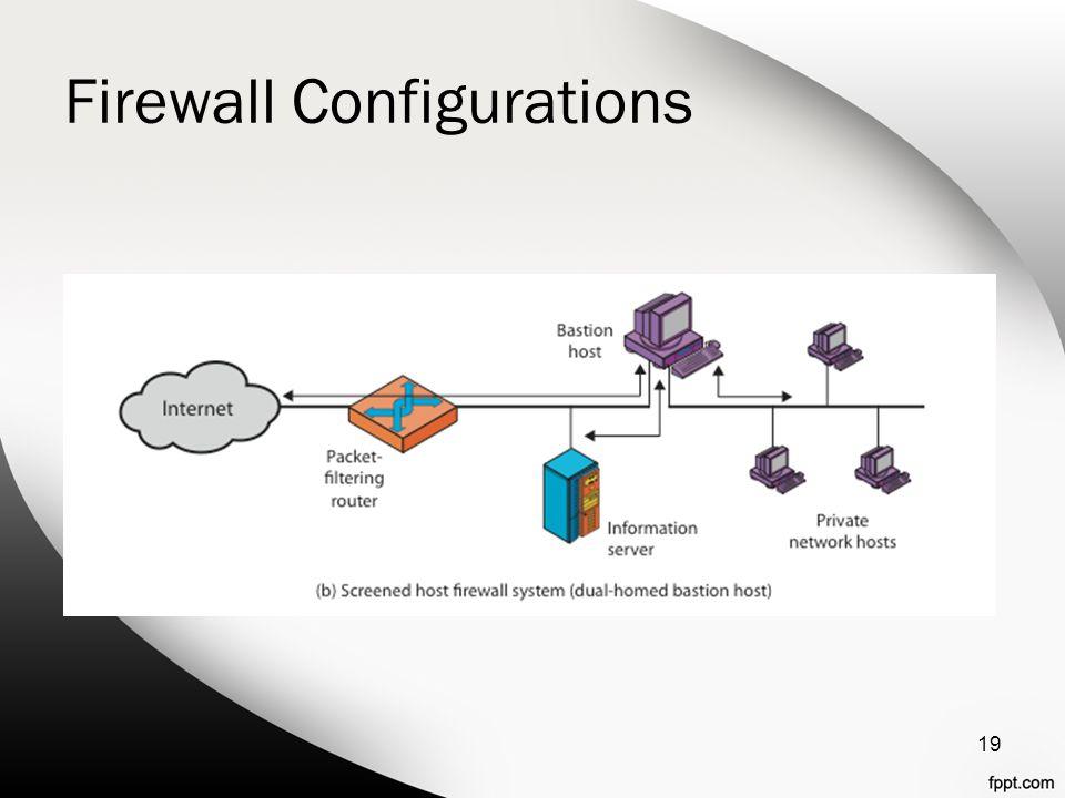 Firewall Configurations 19