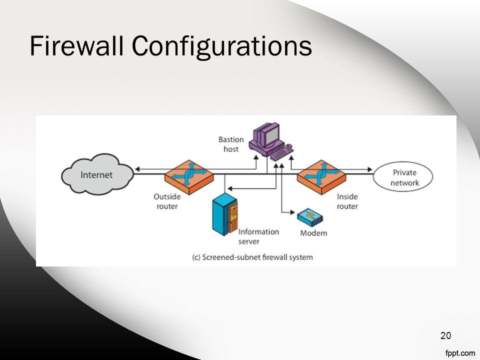 Firewall Configurations 20