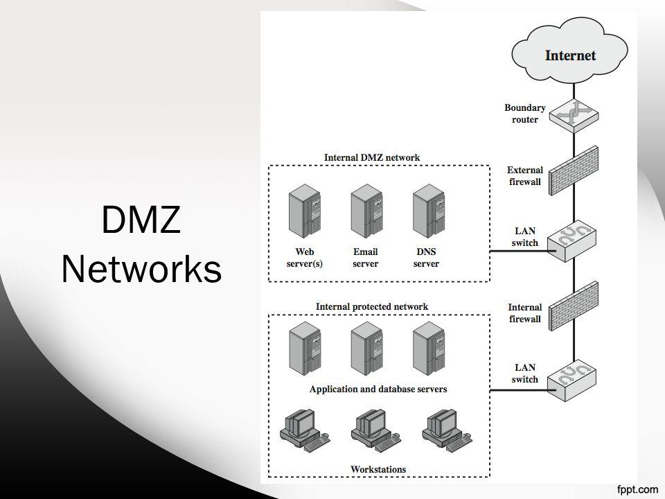 DMZ Networks 21