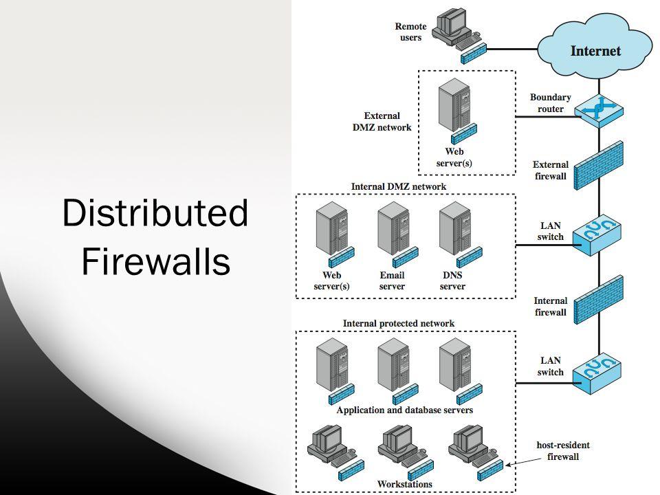 Distributed Firewalls 23