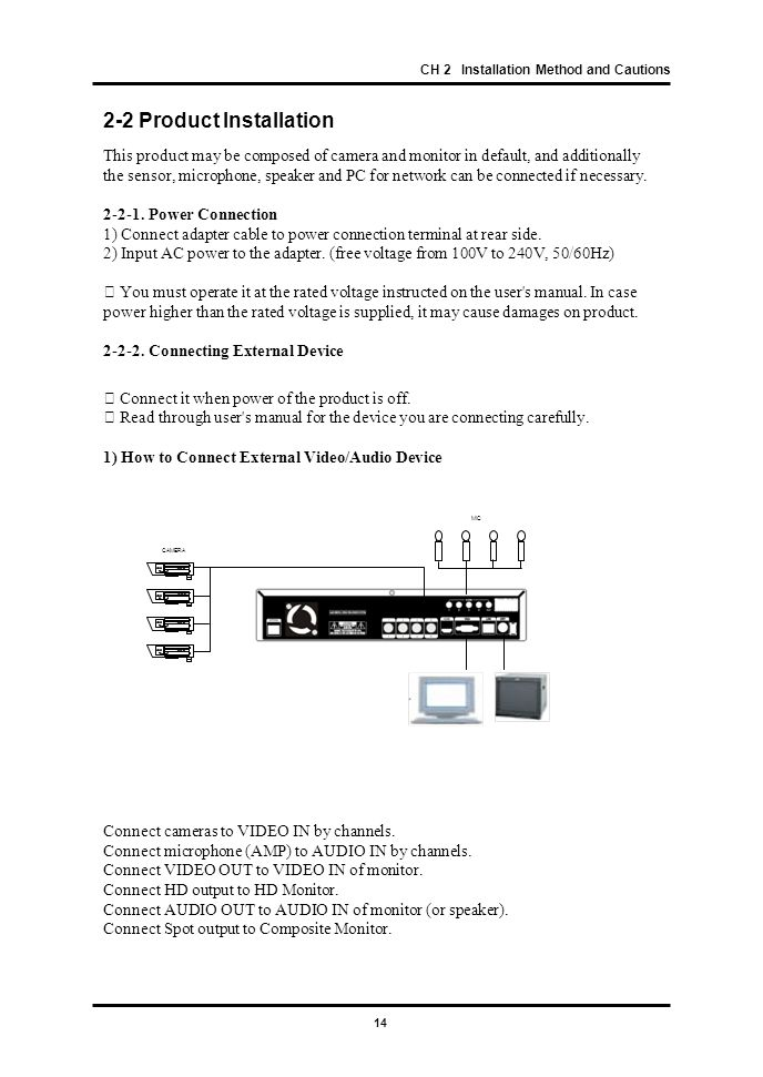 14 2-2 Product Installation This product may be composed of camera and monitor in default, and additionally the sensor, microphone, speaker and PC for