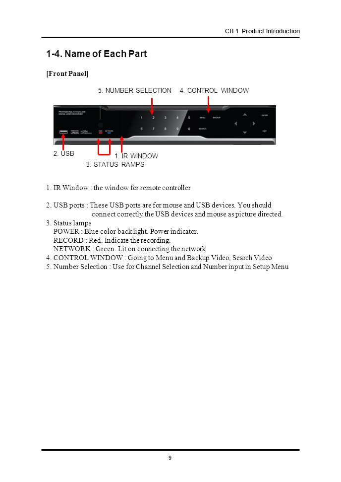 10 CH 1 Product Introduction 1.Cooling Fan 2. Video In: This receives images from SDI cameras.