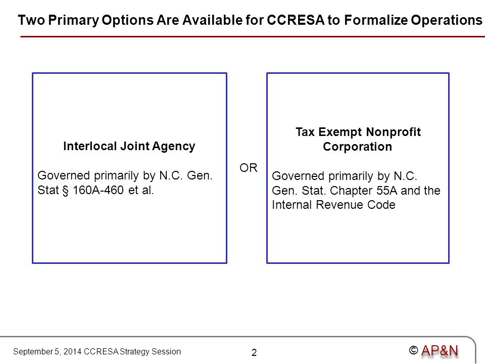 September 5, 2014 CCRESA Strategy Session © Two Primary Options Are Available for CCRESA to Formalize Operations Interlocal Joint Agency Governed primarily by N.C.