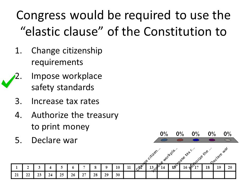 """Congress would be required to use the """"elastic clause"""" of the Constitution to 1.Change citizenship requirements 2.Impose workplace safety standards 3."""