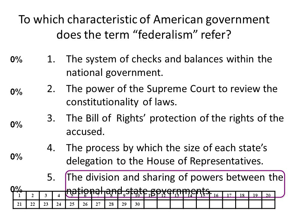 """To which characteristic of American government does the term """"federalism"""" refer? 1.The system of checks and balances within the national government. 2"""