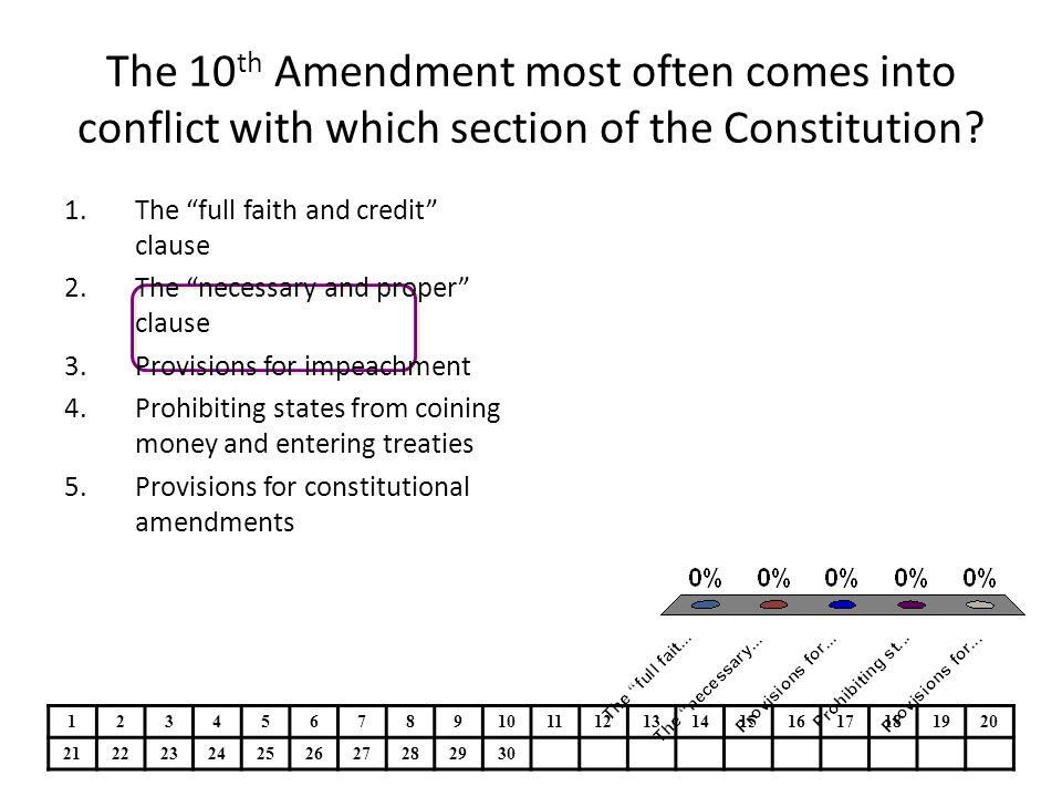 """The 10 th Amendment most often comes into conflict with which section of the Constitution? 1.The """"full faith and credit"""" clause 2.The """"necessary and p"""