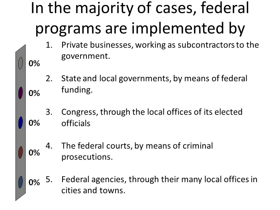 In the majority of cases, federal programs are implemented by 1.Private businesses, working as subcontractors to the government. 2.State and local gov