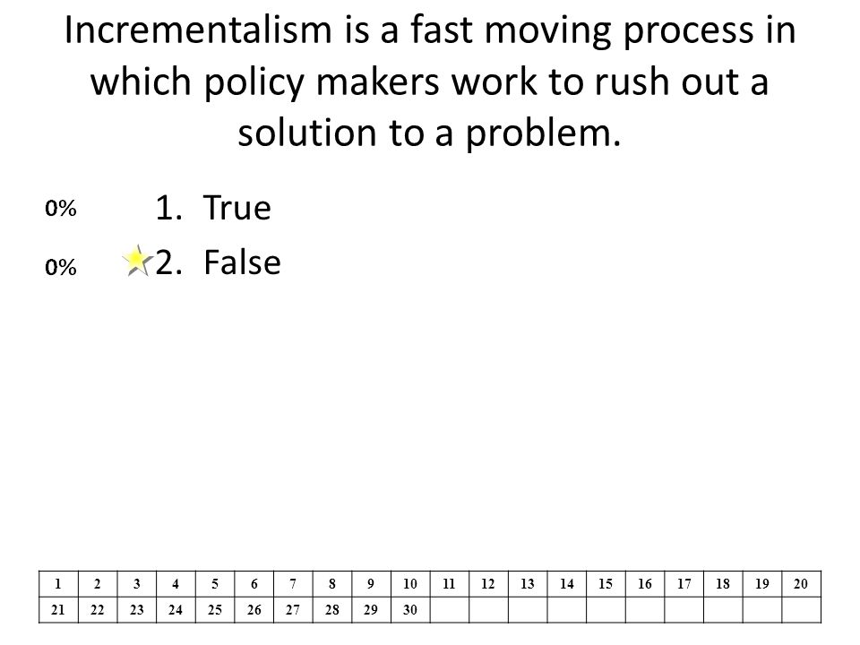 Incrementalism is a fast moving process in which policy makers work to rush out a solution to a problem. 1.True 2.False 123456789101112131415161718192
